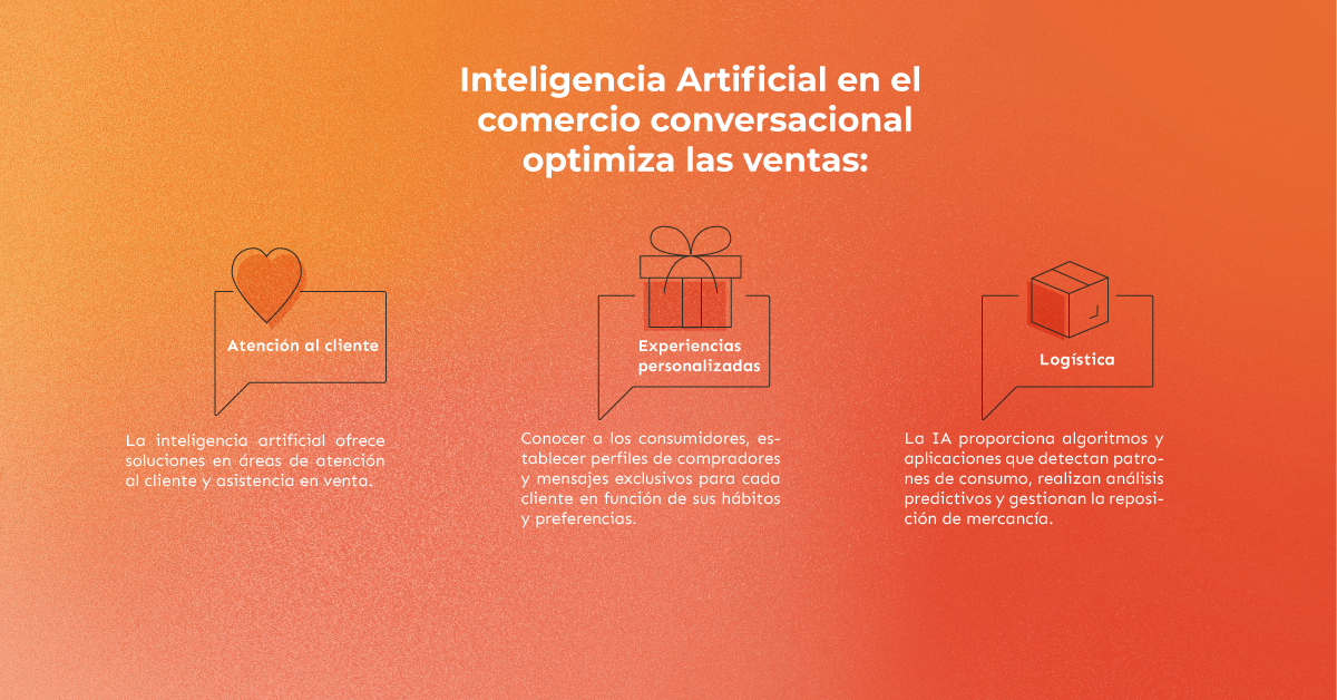5 tendencias para implementar para este Hot Sale 2021-Apr-06-2021-05-35-58-65-PM
