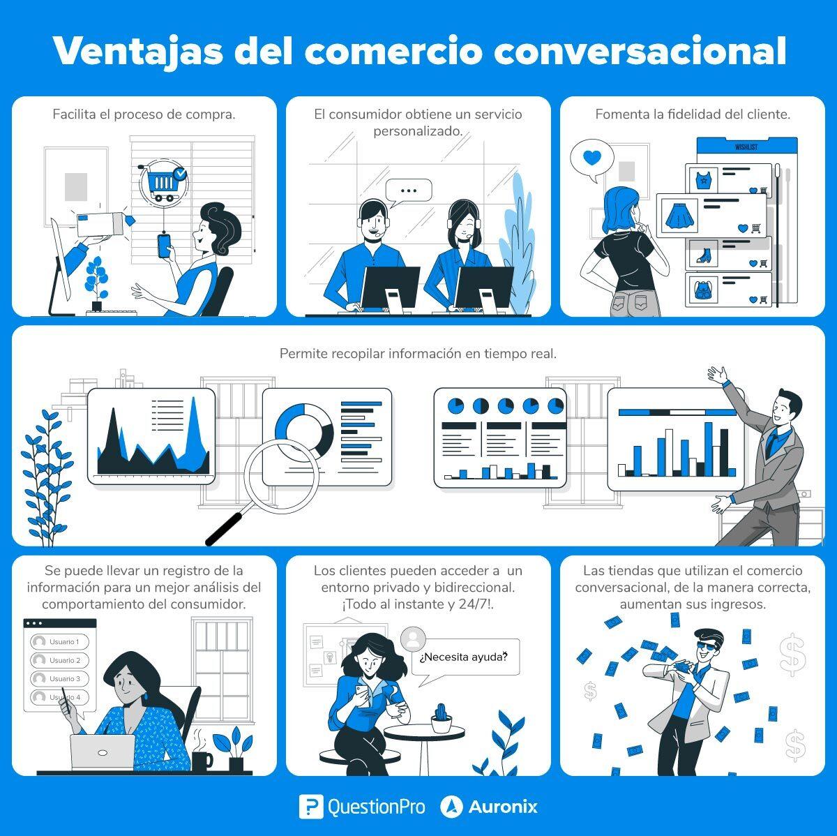 Ventajas-de-comercio-conversional (1)