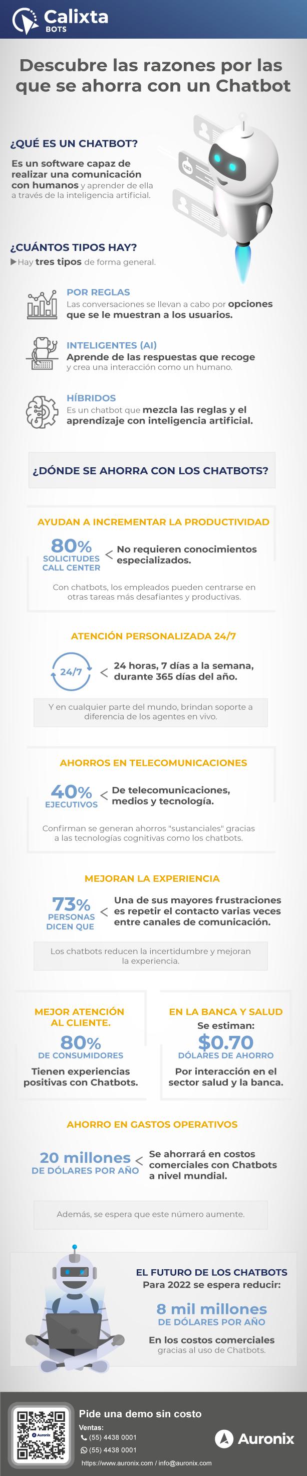 infografia-auronix-descubre-las-razones-por-las-que-se-ahorra-con-un-chatbot-final